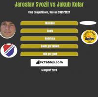Jaroslav Svozil vs Jakub Kolar h2h player stats