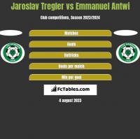Jaroslav Tregler vs Emmanuel Antwi h2h player stats