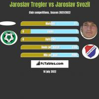 Jaroslav Tregler vs Jaroslav Svozil h2h player stats