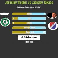Jaroslav Tregler vs Ladislav Takacs h2h player stats
