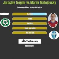 Jaroslav Tregler vs Marek Matejovsky h2h player stats