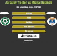 Jaroslav Tregler vs Michal Hubinek h2h player stats
