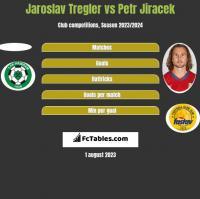 Jaroslav Tregler vs Petr Jiracek h2h player stats