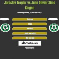 Jaroslav Tregler vs Juan Olivier Simo Kingue h2h player stats