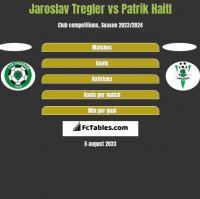 Jaroslav Tregler vs Patrik Haitl h2h player stats