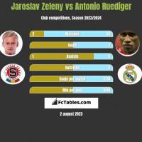 Jaroslav Zeleny vs Antonio Ruediger h2h player stats