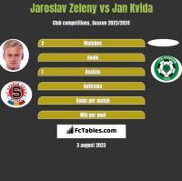 Jaroslav Zeleny vs Jan Kvida h2h player stats