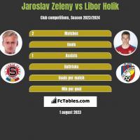 Jaroslav Zeleny vs Libor Holik h2h player stats