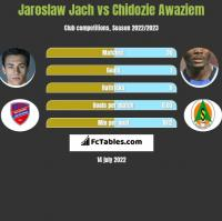 Jarosław Jach vs Chidozie Awaziem h2h player stats