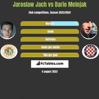 Jarosław Jach vs Dario Melnjak h2h player stats