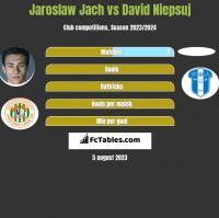 Jarosław Jach vs David Niepsuj h2h player stats