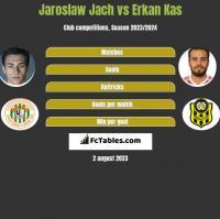 Jarosław Jach vs Erkan Kas h2h player stats