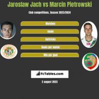 Jarosław Jach vs Marcin Pietrowski h2h player stats