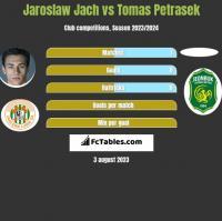 Jarosław Jach vs Tomas Petrasek h2h player stats
