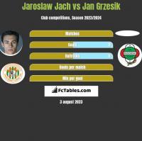 Jaroslaw Jach vs Jan Grzesik h2h player stats