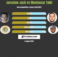 Jarosław Jach vs Montassar Talbi h2h player stats