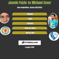 Jasmin Fejzic vs Michael Esser h2h player stats