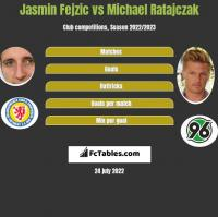 Jasmin Fejzic vs Michael Ratajczak h2h player stats