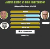 Jasmin Kurtic vs Emil Hallfredsson h2h player stats