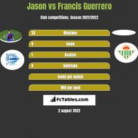Jason vs Francis Guerrero h2h player stats