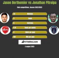 Jason Berthomier vs Jonathan Pitroipa h2h player stats
