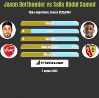 Jason Berthomier vs Salis Abdul Samed h2h player stats