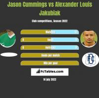 Jason Cummings vs Alexander Louis Jakubiak h2h player stats