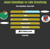 Jason Cummings vs Luke Armstrong h2h player stats