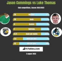 Jason Cummings vs Luke Thomas h2h player stats