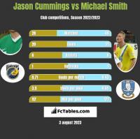 Jason Cummings vs Michael Smith h2h player stats