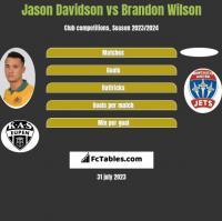 Jason Davidson vs Brandon Wilson h2h player stats
