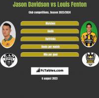 Jason Davidson vs Louis Fenton h2h player stats