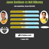 Jason Davidson vs Neil Kilkenny h2h player stats