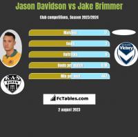 Jason Davidson vs Jake Brimmer h2h player stats