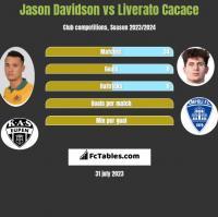 Jason Davidson vs Liverato Cacace h2h player stats