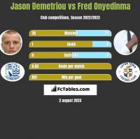 Jason Demetriou vs Fred Onyedinma h2h player stats