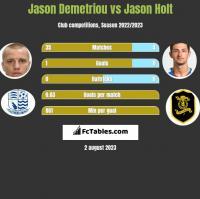 Jason Demetriou vs Jason Holt h2h player stats