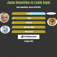 Jason Demetriou vs Lewie Coyle h2h player stats