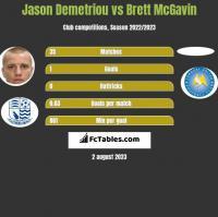 Jason Demetriou vs Brett McGavin h2h player stats