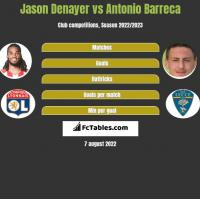Jason Denayer vs Antonio Barreca h2h player stats