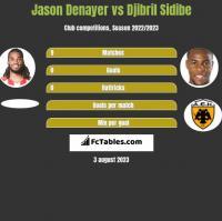 Jason Denayer vs Djibril Sidibe h2h player stats