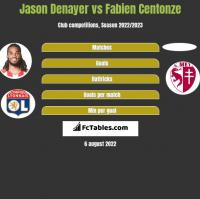 Jason Denayer vs Fabien Centonze h2h player stats