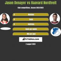 Jason Denayer vs Haavard Nordtveit h2h player stats