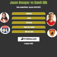 Jason Denayer vs Kamil Glik h2h player stats
