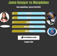 Jason Denayer vs Marquinhos h2h player stats