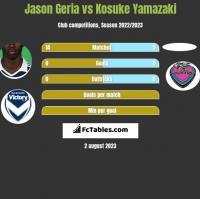 Jason Geria vs Kosuke Yamazaki h2h player stats