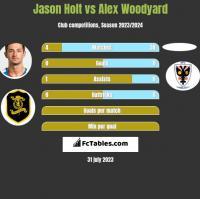 Jason Holt vs Alex Woodyard h2h player stats
