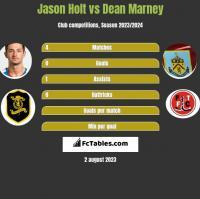 Jason Holt vs Dean Marney h2h player stats