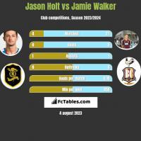 Jason Holt vs Jamie Walker h2h player stats