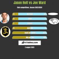 Jason Holt vs Joe Ward h2h player stats